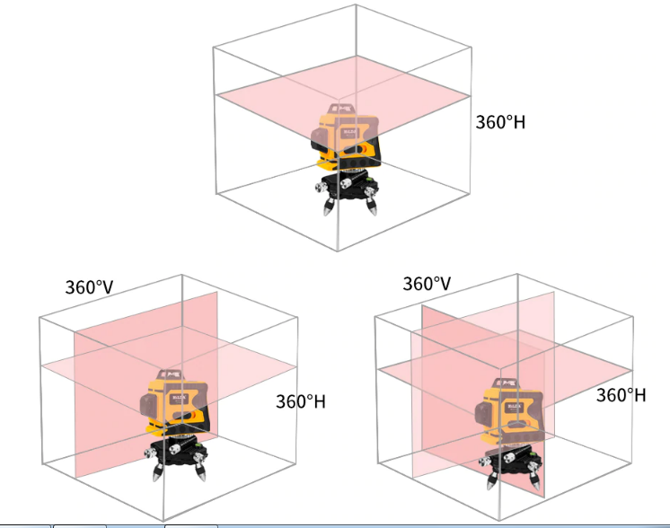 Лазерный уровень HILDA 3х360 GREEN недорогой, качественный, надежный и самый точный лазерный уровень